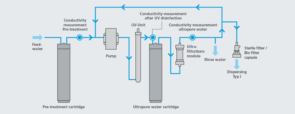 Case of 8 Thermo Scientific 5970-0116 Nalgene Unwire Orange Test Tube Racks 248mm L x 127mm W x 70mm H Tube Size 16mm